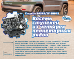 Chrysler 845RE/ZF 8HP45: Восемь ступеней из четырех планетарных рядов