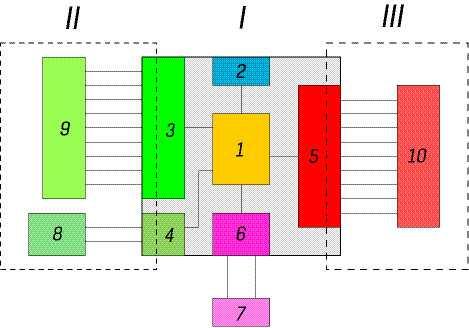 Блок схема электронного управления АКП