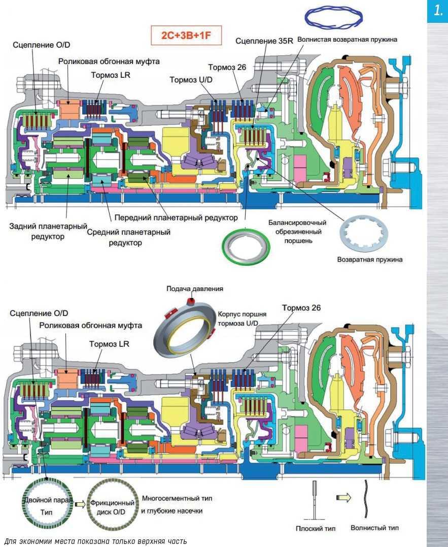 Подробная схема  PowerTech A6LF2 и A6MF1
