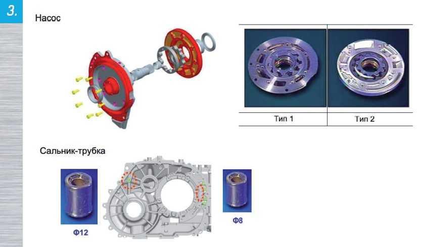 Маслянный насос  PowerTech A6LF2 и A6MF1