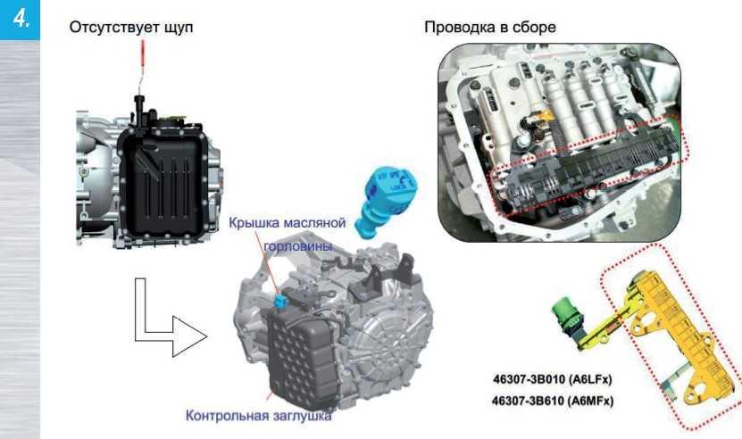 PowerTech A6LF2 и A6MF1