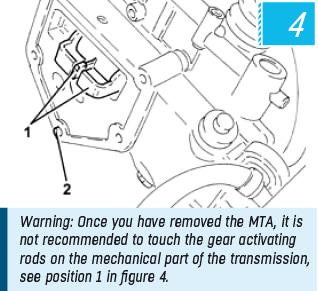 Warning: Once you have removed the MTA, it is not recommended to touch the gear activating rods on the mechanical part of the transmission, see position 1 in figure 4.