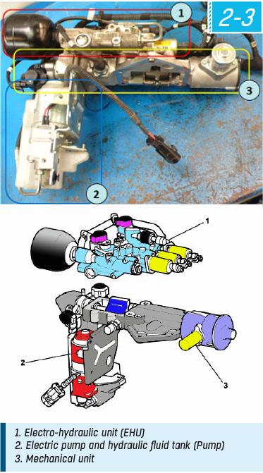 Magneti Marelli Selespeed CFC328 (DUALOGIC): Italian robot - The