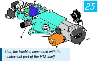 Also, the troubles connected with the mechanical part of the MTA itself.
