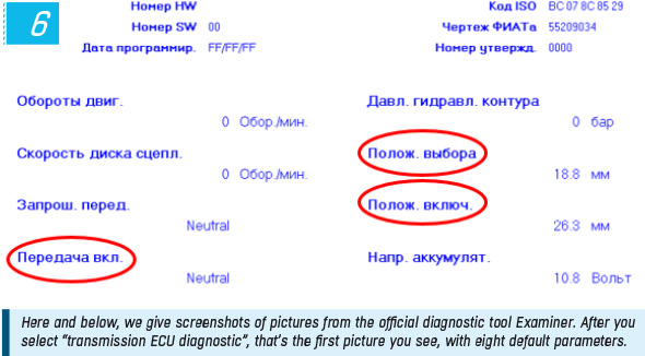 "Here and below, we give screenshots of pictures from the official diagnostic tool Examiner. After you select ""transmission ECU diagnostic"", that's the first picture you see, with eight default parameters."