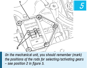 On the mechanical unit, you should remember (mark) the positions of the rods for selecting/activating gears – see position 2 in figure 5.